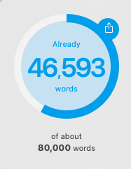 Blue circle indicating that word count is at 46,593. Goal is 80,000.